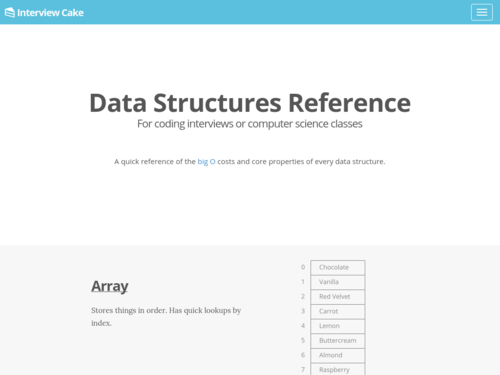 Image for: Data Structures Reference