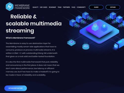 Image for: Membrane: An Elixir Framework for Multimedia Streaming Apps