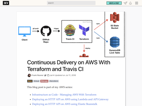 Image for: Continuous Delivery on AWS With Terraform and Travis CI