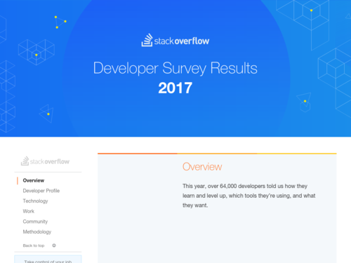 Image for: Stack Overflow Developer Survey 2017