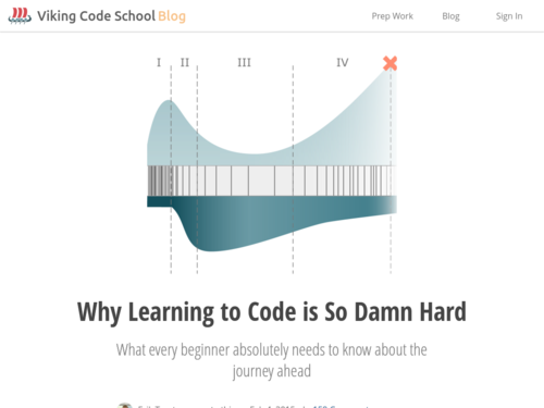 Image for: Why Learning to Code is so Damn Hard