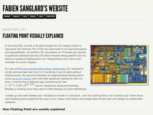 Image for: Floating Point Visually Explained